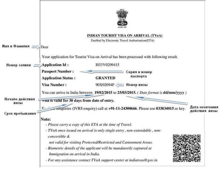 Образец подтверждения получения электронной визы в Индию