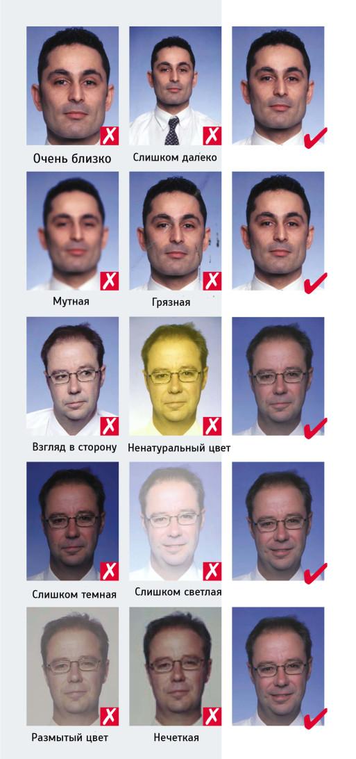 Правильные фотографии для Шенгена